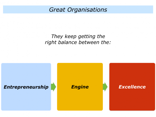 Slides Entrepreneurship, Engine and Excellence.001