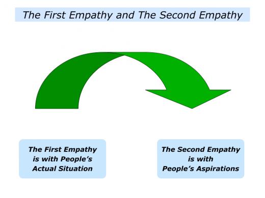 Slides Second Empathy.001