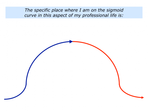 Slides Sigmoid Curve.003