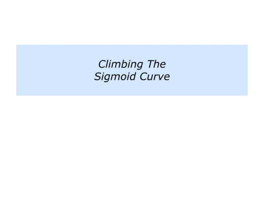 Slides Sigmoid Curve.004