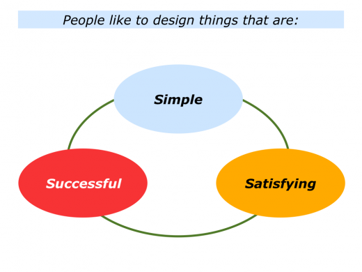 Slides Simple, Satisfying and Successful.001