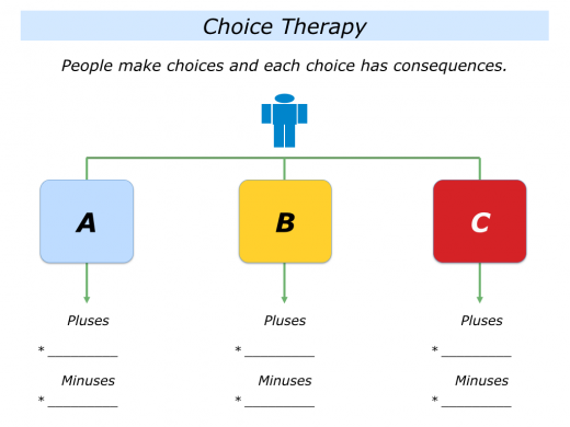 Choice Therapy.001