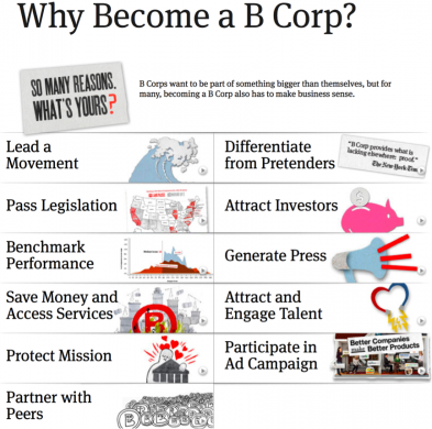 Why Become A B Corp