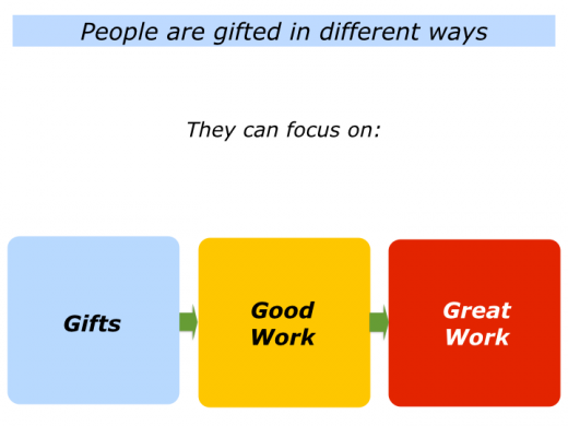 Slides Giftedness.001