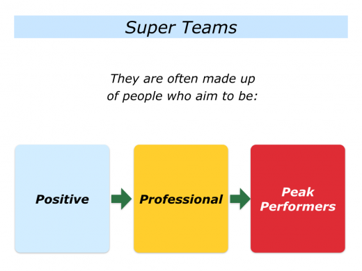 Slides People who are Positive, Professional and Peak Performers.001