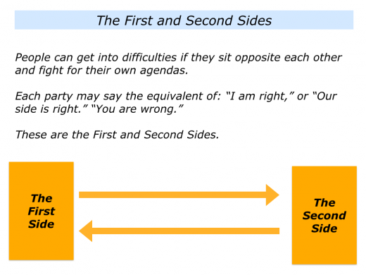 Slides Win Win Solutions.003