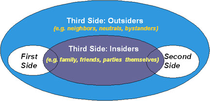 ThirdSide_6A