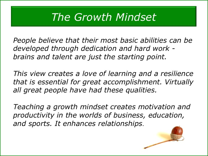 Mindset - Lessons - Tes Teach