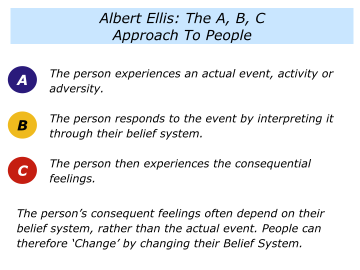 albert ellis abc theory Rational emotive behavior therapy (rebt) is the first form of cognitive-behavioral therapy (cbt), founded by the american psychologist albert ellis rebt is an old approach that has seriously evolved from its creation, based on research in the field.