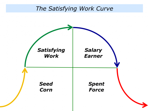 Slides Satisfying Work Curve.001