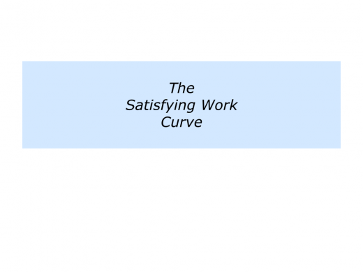 Slides Satisfying Work Curve.003