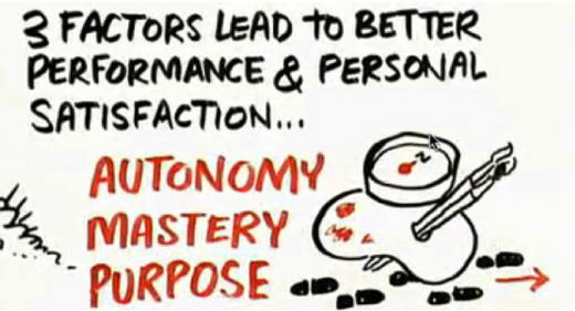 Autonomy, Mastery, Purpose