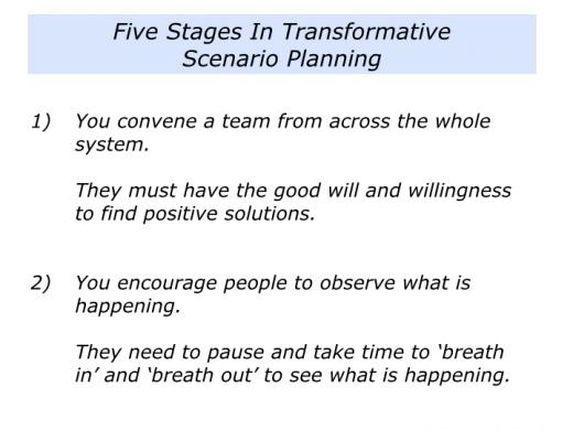 Transformative Futures.002
