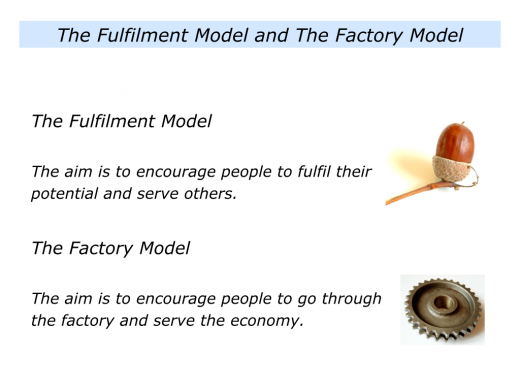 Slide Fulfilment Model and Factory Model.001