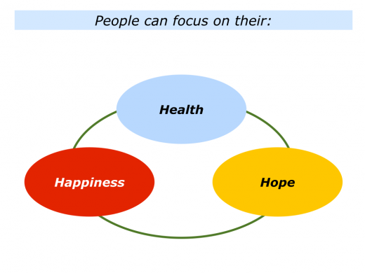 Slides Health, Hope and Happiness.001