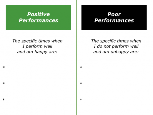 Slides Positive Performances and Poor Performances.002