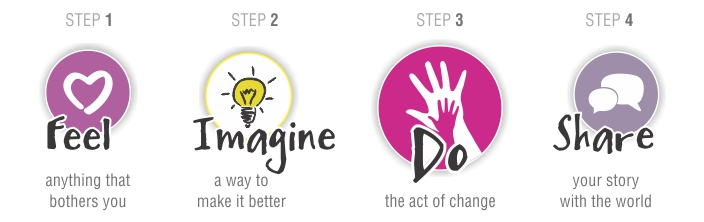 D Is For Design For Change Enabling Children To Shape The