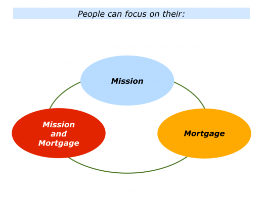 Slides Mission and Mortgage.001