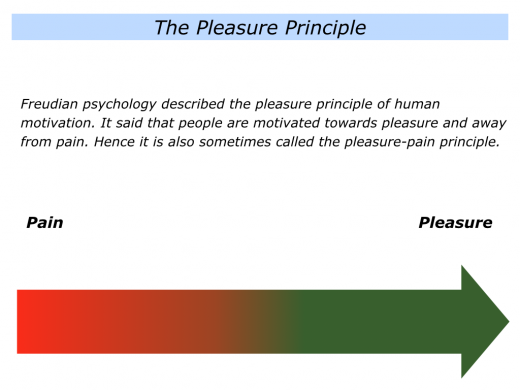 Slides P is People's Motivation.012