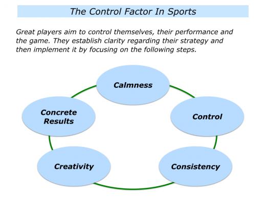Slides C Factor In Sports.001