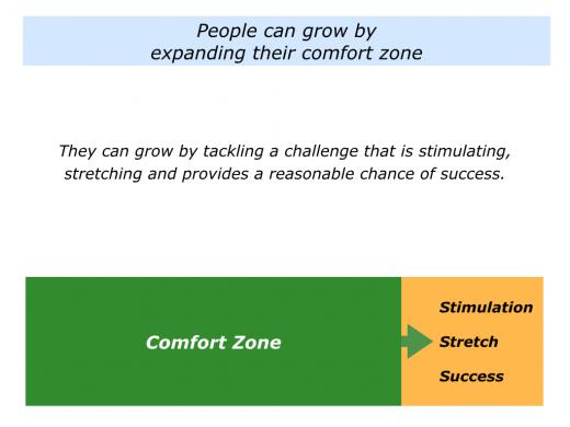 Slides Comfort Zone.001