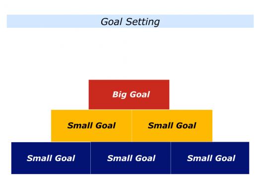Slides Goal Setting.001