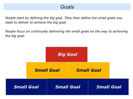Slides Goal Setting.010