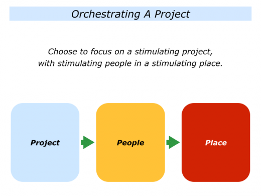 Slides O is for Orchestrator.005