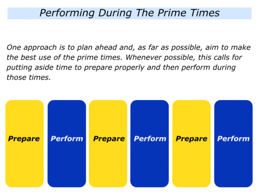 Slides Performing During Prime Times .007