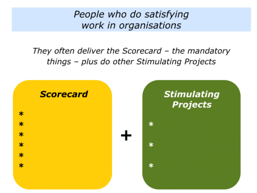 S is for Scorecard and Stimulating Stuff.001