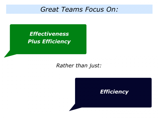 Slides E is for Effectiveness plus Efficiency.001