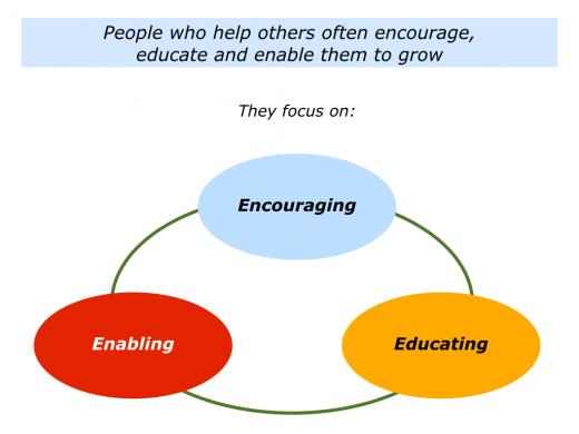 Slides Encouraging Educating and Enabling People.001