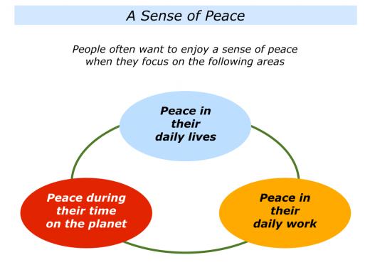 Slides Peace.001