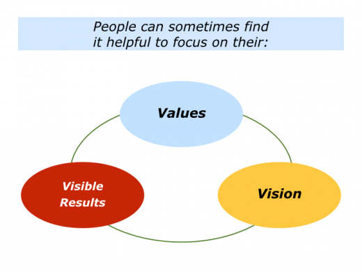 Slides Values, Vision and Visible Results.001