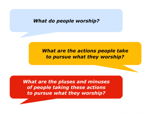 Slides W is for what people worship.001