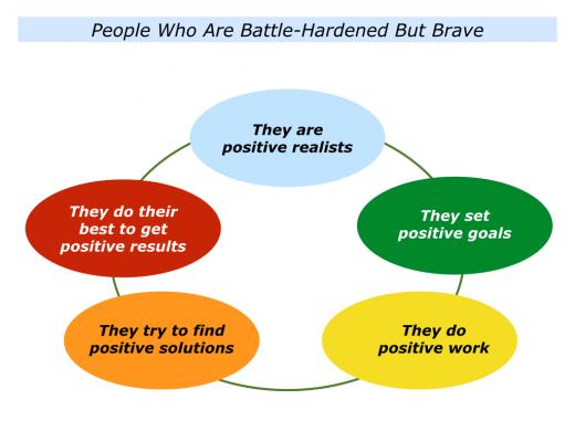 Slide B is for Battle-Hardened.003