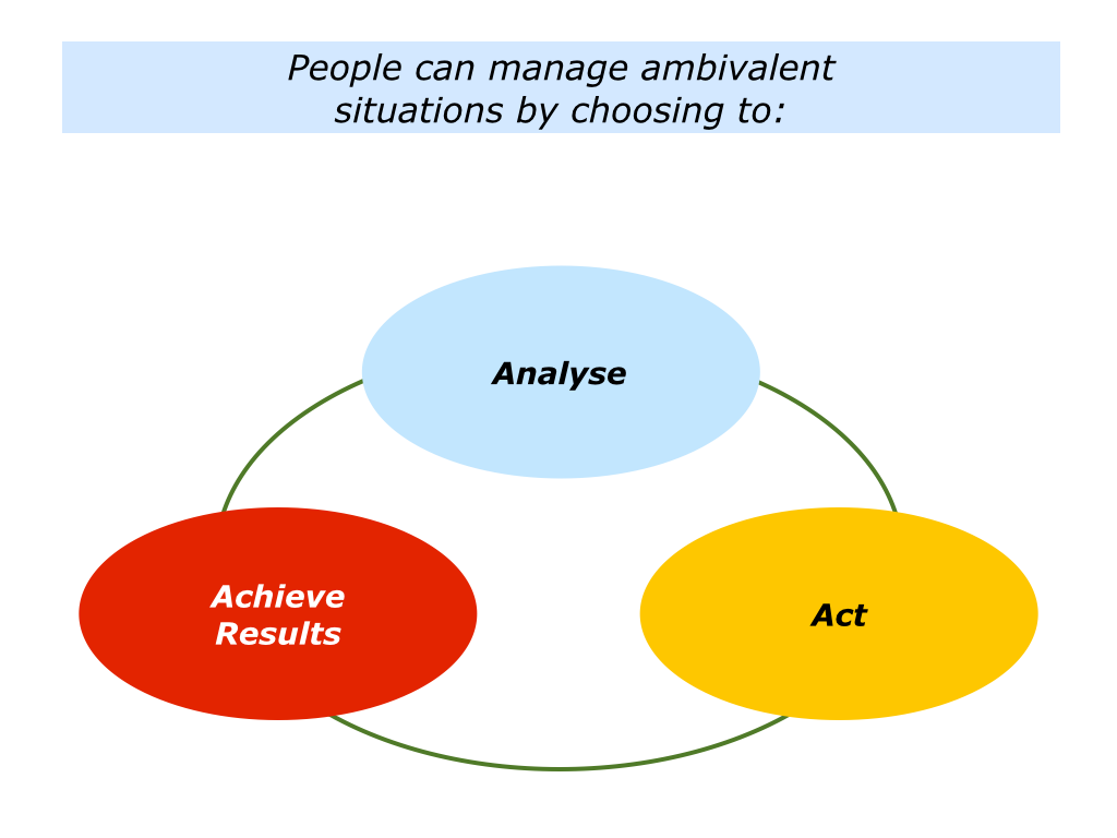 A is for Achieving Results Whe...