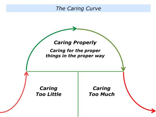 Slides Caring Curve.001
