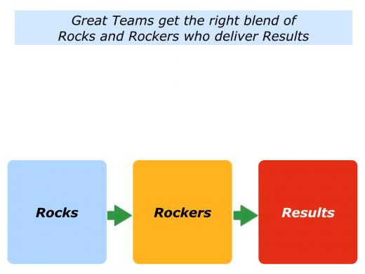 Slides Rocks and Rockers.001
