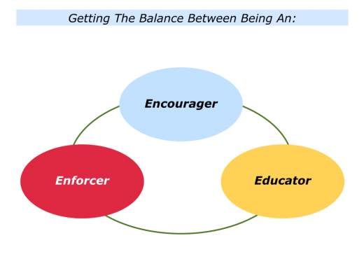 Slides Encourager, Educator and Enforcer.001