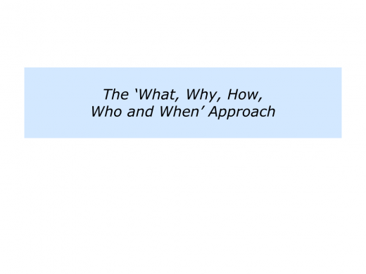 Slides What, Why, How, Who, When.001