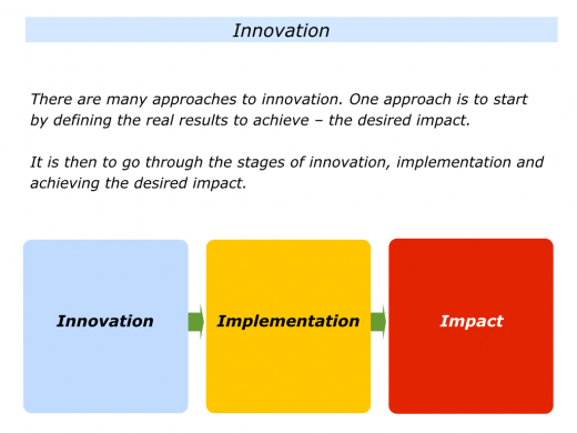 Slides Innovation Away From The Institution.006