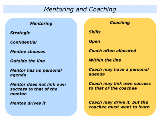 Slides M is for The Mentoring Approach.002