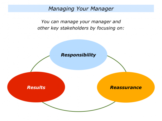 Slides Managing Your Managers.001