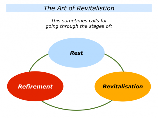Slides Revitalisation.001