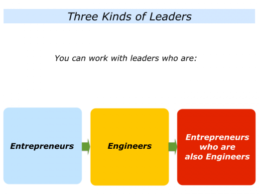 Slide E is for Leaders who are Entrepreneurs, Engineers or Entrepreneurs who are also Engineers.001