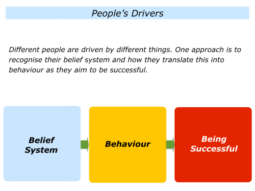 Slides Belief Systems, Behaviour and Being Successful.001