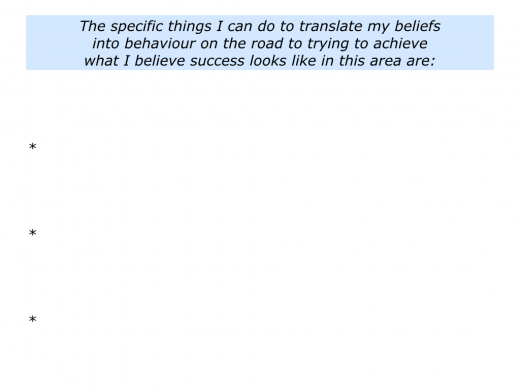 Slides Belief Systems, Behaviour and Being Successful.005