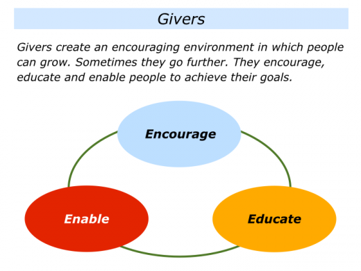 Slides G is for Giving.005