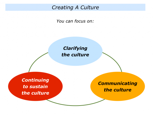 Slides Creating A Culture.002